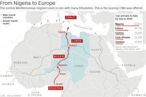 Migrant Route Human TRAFFICKING