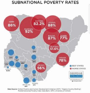 discuss the relationship between schooling and poverty in nigeria today