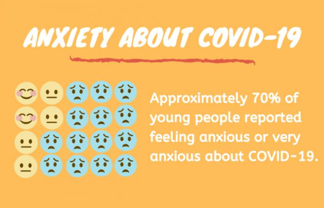 COVID-19: Mental health counselling, support increasing – NGO